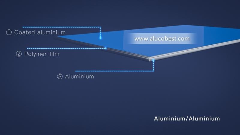 Alucobest Dual Aluminum Panel_SAP